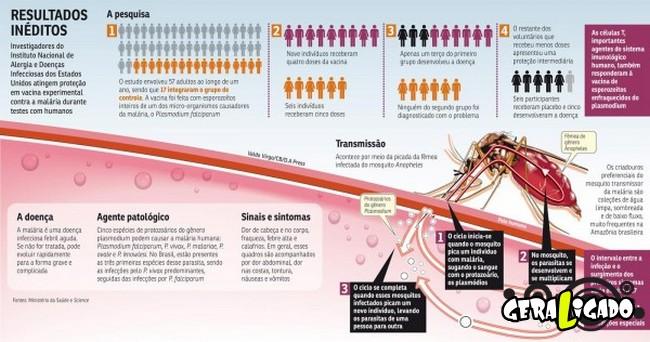 9 doenças mais mortais ao longo da história da humanidade1