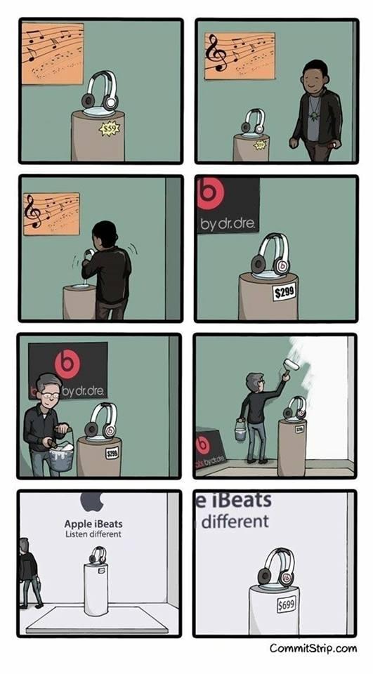 Sobre os fones de ouvido